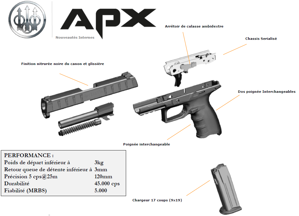 BERETTA APX ARMURERIE BARRAUD TOULOUSE 31